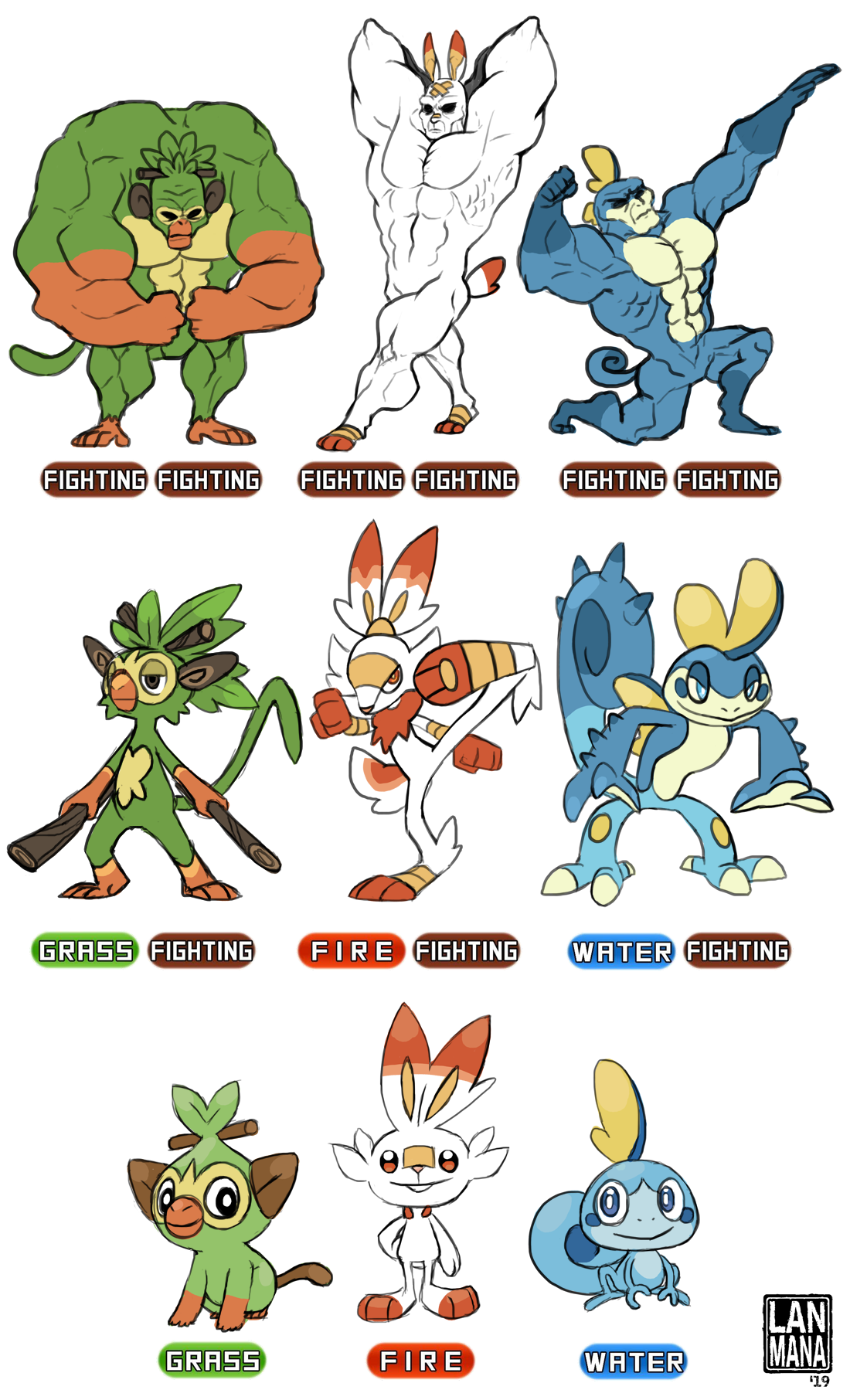Scorbunny Sobble And Grookey Pokemon Drawn By Lanmana Danbooru What about scorbunny and sobble's evolutions. sobble and grookey pokemon drawn