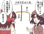 2girls ayano_(ayn398) bad_id bad_twitter_id bag bangs bare_shoulders black_hair bow brown_coat brown_eyes brown_hair brown_hat cabbie_hat chart coat commentary detached_sleeves eyebrows_visible_through_hair forbidden_scrollery frilled_bow frilled_shirt_collar frills from_behind hair_bow hair_tubes hakurei_reimu hand_up hat head_tilt long_hair long_sleeves looking_at_another multiple_girls pointy_ears red_bow route_map satchel shameimaru_aya shirt short_hair sidelocks simple_background speech_bubble sweatdrop touhou translated upper_body white_background white_shirt wing_collar