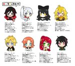 2boys 6+girls ahoge black_hair blake_belladonna blonde_hair blue_eyes chibi closed_mouth green_eyes happy highres jaune_arc lie_ren messy_hair multiple_boys multiple_girls nora_valkyrie open_mouth pink_eyes pyrrha_nikos red_hair ruby_rose rwby scar scar_across_eye silver_eyes sumisu_(rinsumi) translation_request v weiss_schnee white_background yang_xiao_long