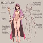 1girl ass black_hair breasts cameltoe character_name character_profile character_sheet commentary elf english_commentary english_text flat_ass green_eyes hildegarde_(the_prey) hood mole multiple_views norasuko pointy_ears revealing_clothes see-through small_breasts staff the_prey thong turnaround underboob