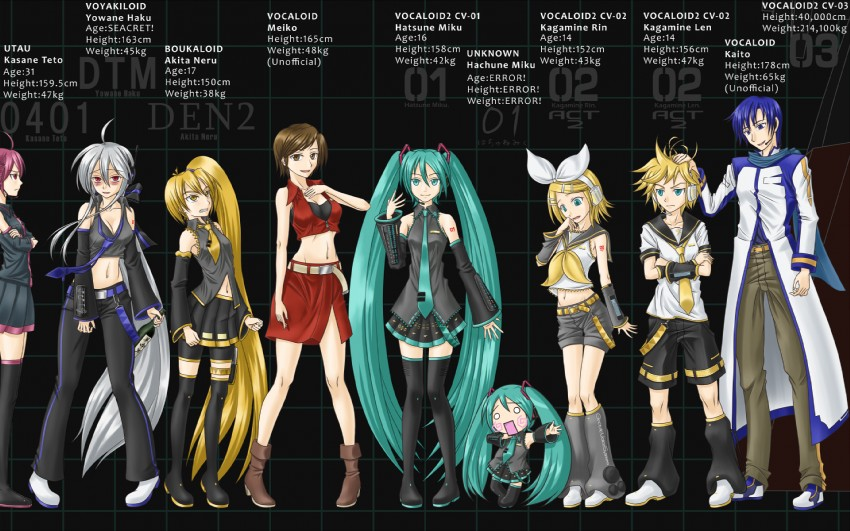 Vocaloid Pictures Sample-49b0eb2b7dd785a6904a01ce73ba7ccf